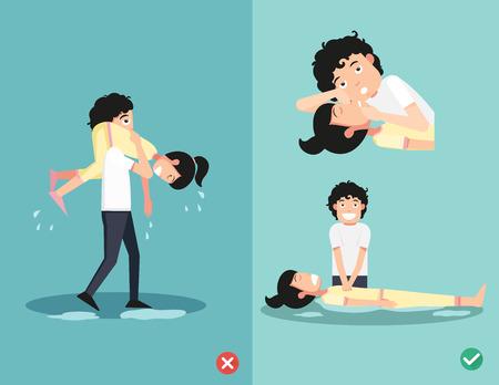 間違っていると CPR 救命 techniques.vector 図の右。