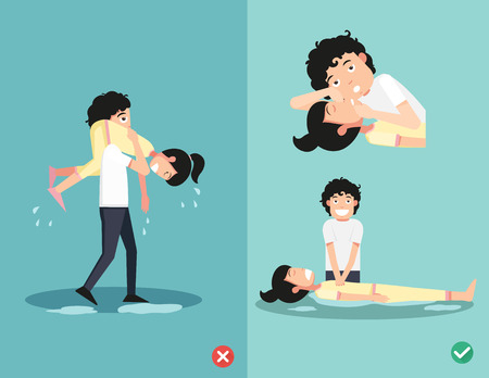 aid: wrong and right for CPR life saving techniques.vector illustration.