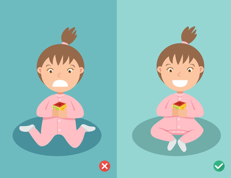 safely: Right and wrong ways sitting position for child, stop W sitting position (safely for internal femoral torsion) .