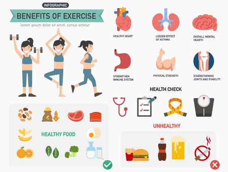 santé: Avantages de l'exercice infographics.vector illustration. Illustration