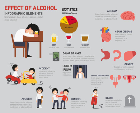 amnesia: Effect of alcohol infographics.vector illustration.