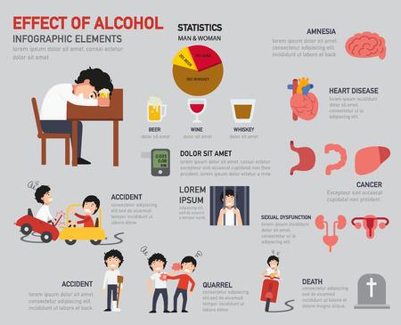 amnesia: Effect of alcohol infographics.vector illustration.