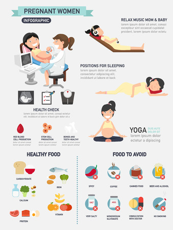 Ilustración de la mujer embarazada infographics.vector. Ilustración de vector