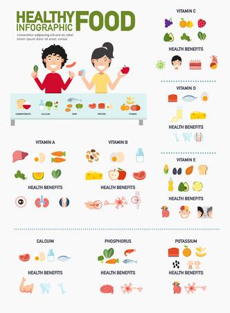 comidas saludables: ilustración infographics.vector alimentos saludables. Vectores