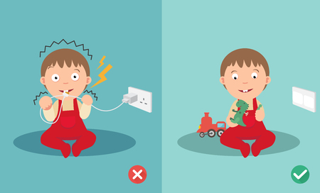descarga electrica: incorrecta y derecha para riesgo de seguridad descarga el�ctrica. ilustraci�n vectorial.