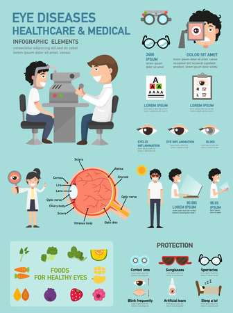 optic nerve: Eye diseases healthcare & medical info graphic.