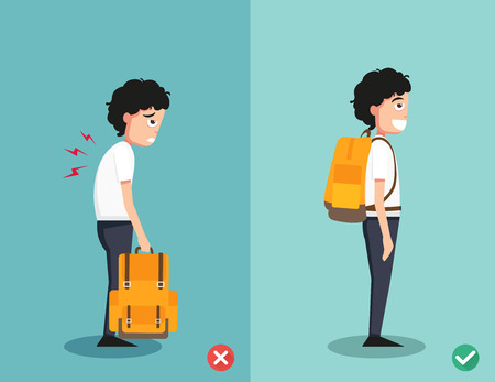 sturdy: wrong and right ways for backpack standing illustration