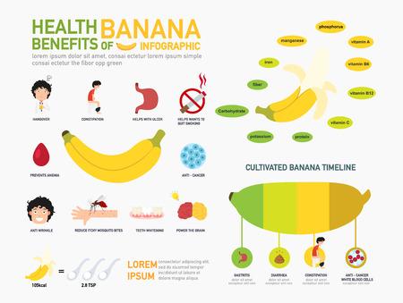 antioxidants: Health benefits of banana infographics.illustration.