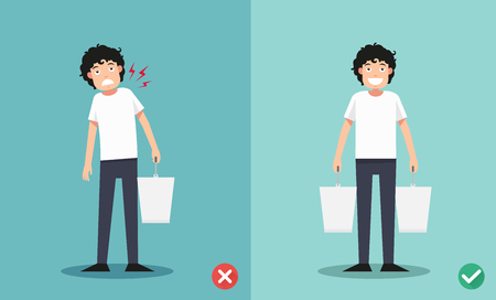 Improper versus against proper lifting ,illustration Vectores