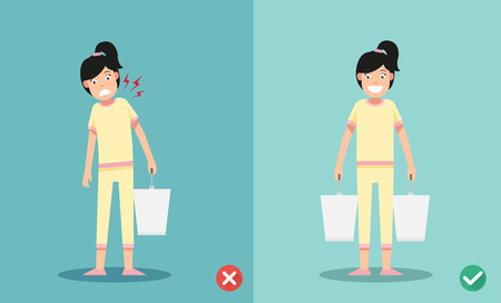 correct: Improper versus against proper lifting ,illustration Illustration