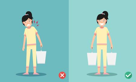 Onjuiste versus tegen goede tillen, illustratie