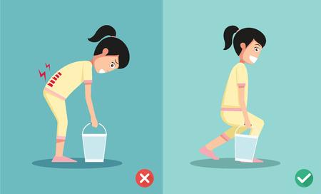 white back: Improper versus against proper lifting ,illustration Illustration