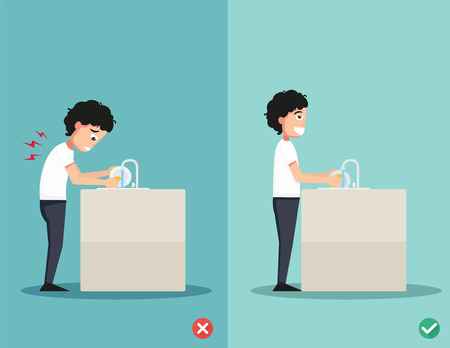 Mejores y peores posiciones de pie, ilustración
