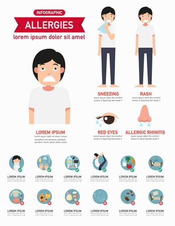 Allergies infographics.illustration.