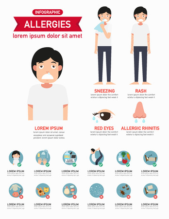 rhinitis: Allergies infographics.illustration.