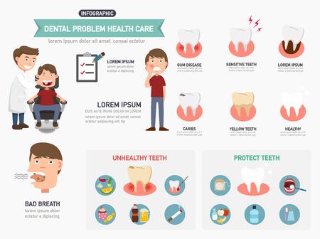 salute: problema dentale infografica di assistenza sanitaria. illustrazione.