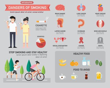 Peligros de la infografía fumadores. Ilustración de vector