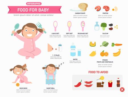 comida para bebé infografía, ilustración.