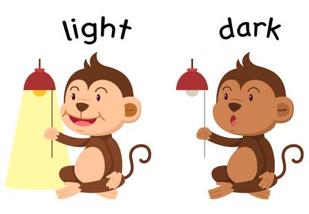 turn off: Opposite words light and dark illustration