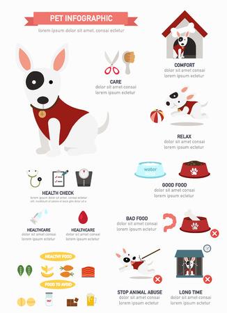 animal abuse: dog infographic, illustration.