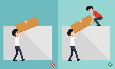 incorrect: Improper versus against proper lifting ,illustration Illustration