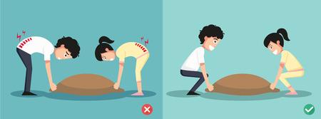 proper: Improper versus against proper lifting ,illustration Illustration