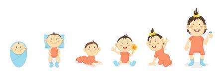 lichamelijke ontwikkeling van het kind tot 1 jaar, vector illustratie Vector Illustratie