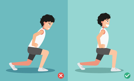 strength training: wrong and right lunges posture,vector illustration