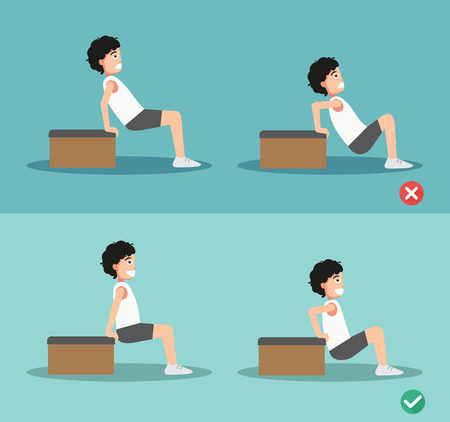 dip: wrong and right tricep dip posture,vector illustration