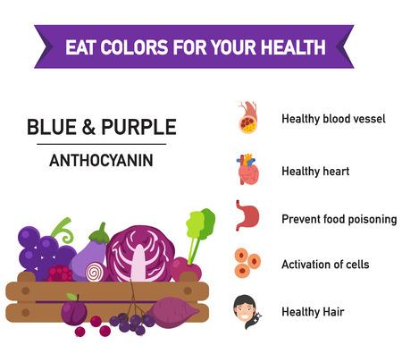 Essen Sie Farben für Ihre Gesundheit-BLUE & PURPLE essen sie einen Regenbogen von Obst und Gemüse, Vektor-Illustration. Vektorgrafik