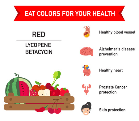 Eat colors for your health-RED FOOD,Eat a rainbow of fruits and vegetables,vector illustration.