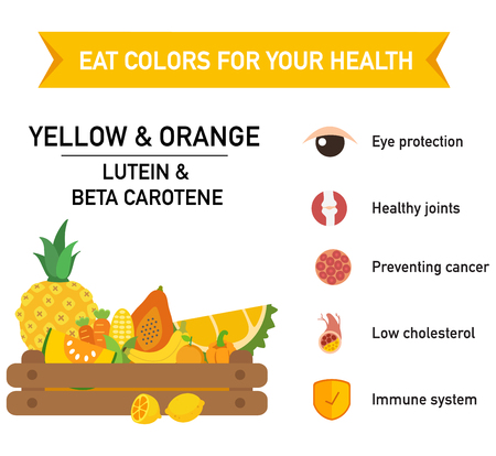 Eat colors for your health-YELLOW & ORANGE FOOD,Eat a rainbow of fruits and vegetables,vector illustration.