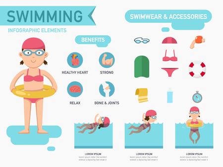 swim goggles: Benefits of swimming infographics,illustration vector.