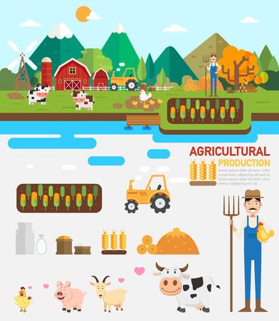 La production agricole infographic.vector illustration Vecteurs