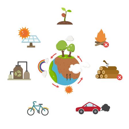 deforestation: Save the world.vector illustration.