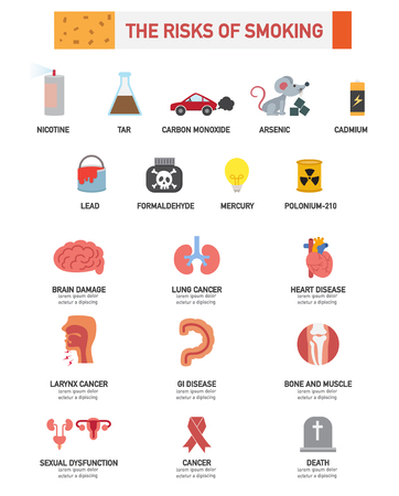 carbon monoxide: The risk of smoking infographics.vector illustration