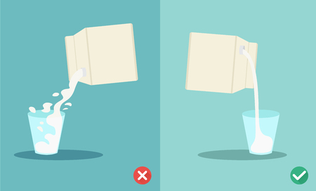 cold drinks: wrong and right for pouring milk from the carton into a glass.vector illustration.