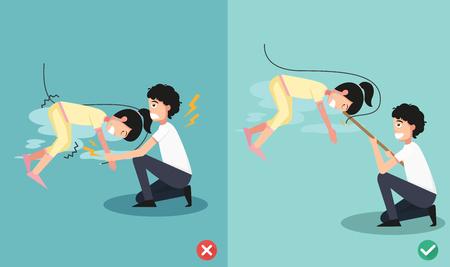 electric shock: incorrecta y derecha para ilustración risk.vector seguridad descarga eléctrica.