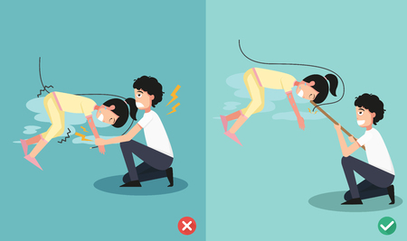 electrocute: wrong and right for safety electric shock risk.vector illustration.