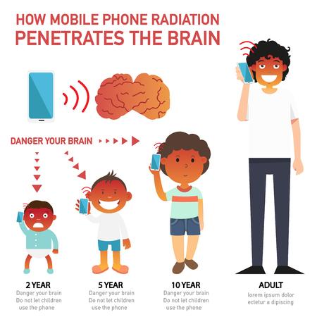 Comment le rayonnement de la téléphonie mobile pénètre dans l'infographie du cerveau, illustration vectorielle.
