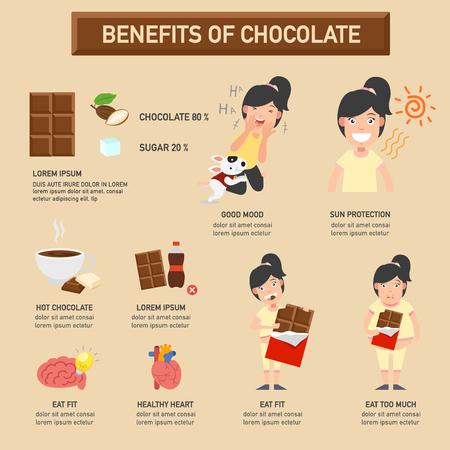 Benefits of chocolate infographic,vector illustration. Illustration
