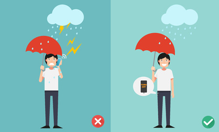 Wrong and right ways.Do not phone call while raining vector illustration.