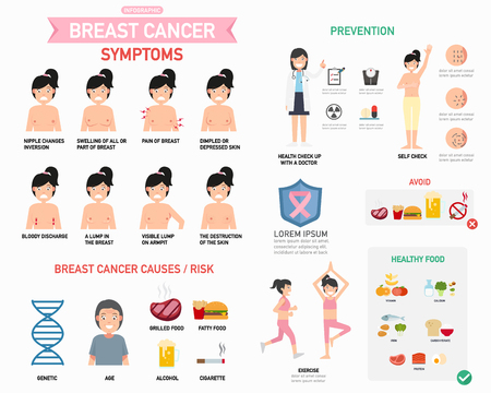 Breast cancer infographic.vector illustration