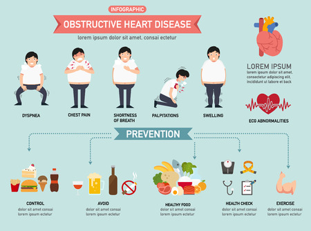 heart attack: Obstructive heart disease infographic,vector illustration.