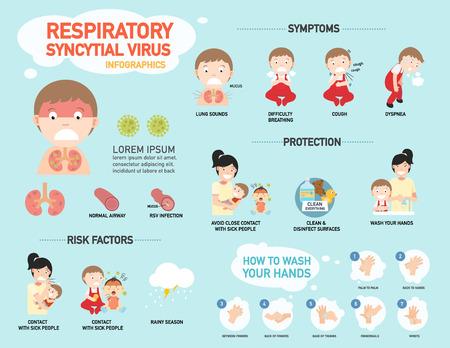 RSV, Respiratory-Syncytial-Virus Infografik, Vektor-Illustration.