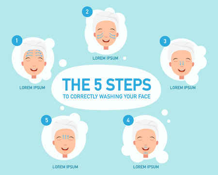 The five steps to correctly washing your face.vector illustration