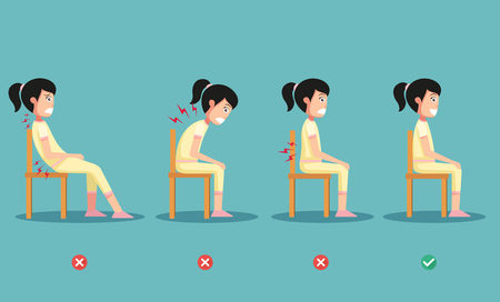 stability: Wrong and right ways positions for sitting,illustration Illustration