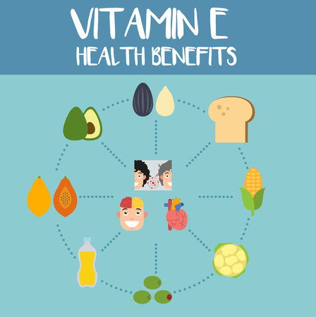 synthesis: Health benefits of vitamin e,vector illustration