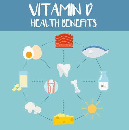 Gezondheidsvoordelen van vitamine D, vectorillustratie