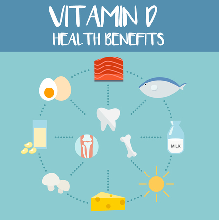 Health benefits of vitamin d ,vector illustration Ilustração